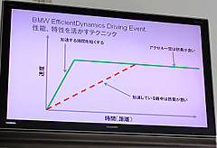 20111001bmw10
